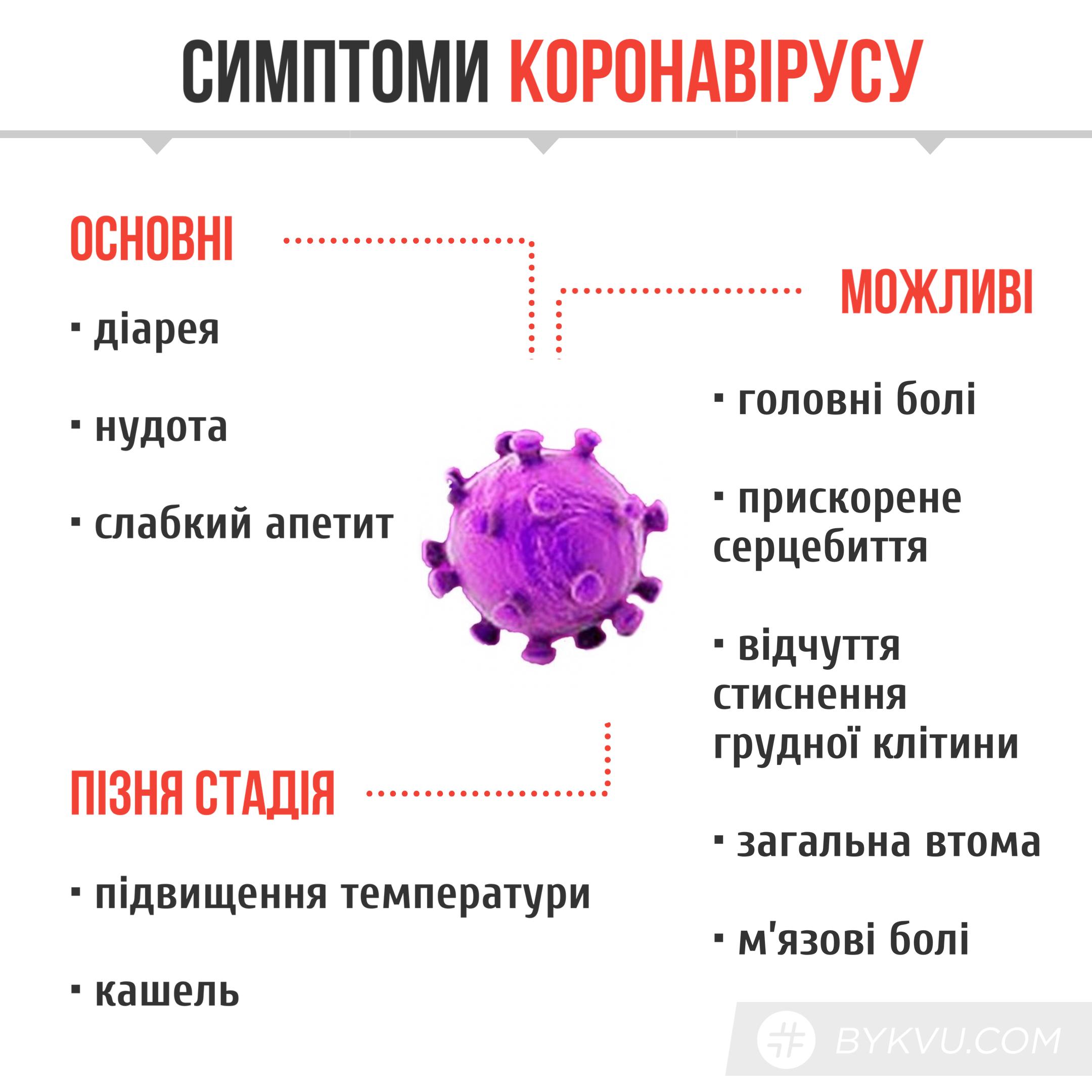 Результат пошуку зображень за запитом обережно коронавірус